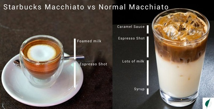 Starbucks Macchiato vs. Normal Macchiato