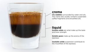 44 Types of Coffee for Every Connoisseur's Bucket List