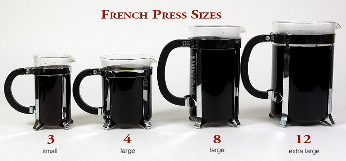 french press size guide