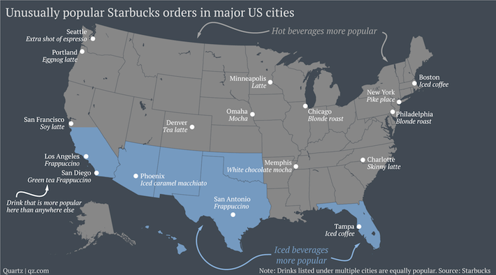 United States that love lattes