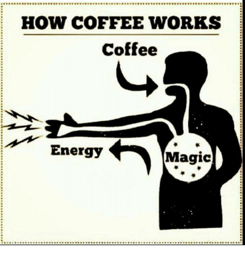 how coffee works meme